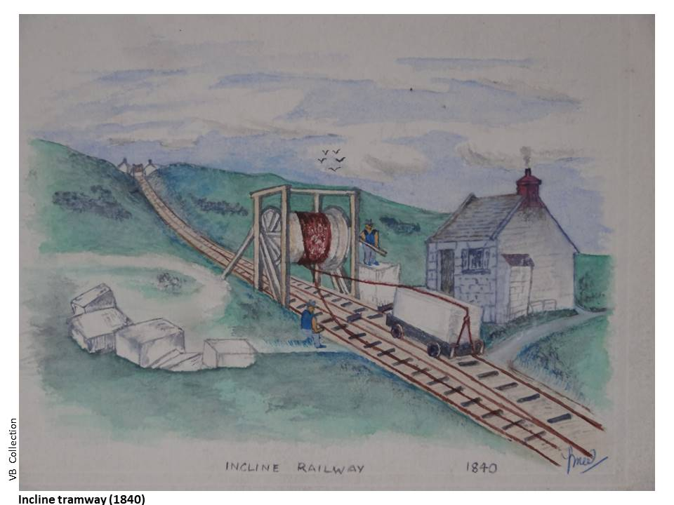 Incline_Railway_1840